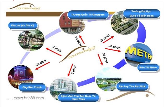 Hạ tầng, quy hoạch của Contentment Plaza | ảnh 1